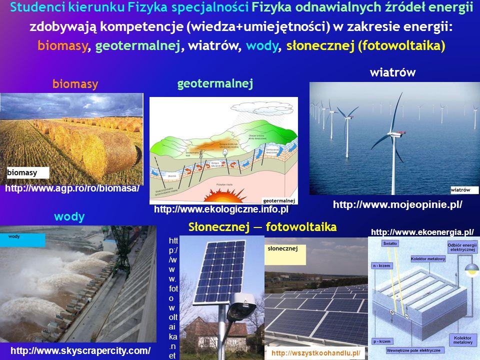 Studenci kierunku Fizyka specjalności Fizyka odnawialnych źródeł energii zdobywają kompetencje (wiedza+umiejętności) w zakresie energii: biomasy, geotermalnej, wiatrów, wody, słonecznej (fotowoltaika) biomasy geotermalnej wiatrów wody Słonecznej fotowoltaika http://www.agp.ro/ro/biomasa/ http://www.ekologiczne.info.pl / http://www.mojeopinie.pl/ http://www.skyscrapercity.com/ htt p:/ /w w w.