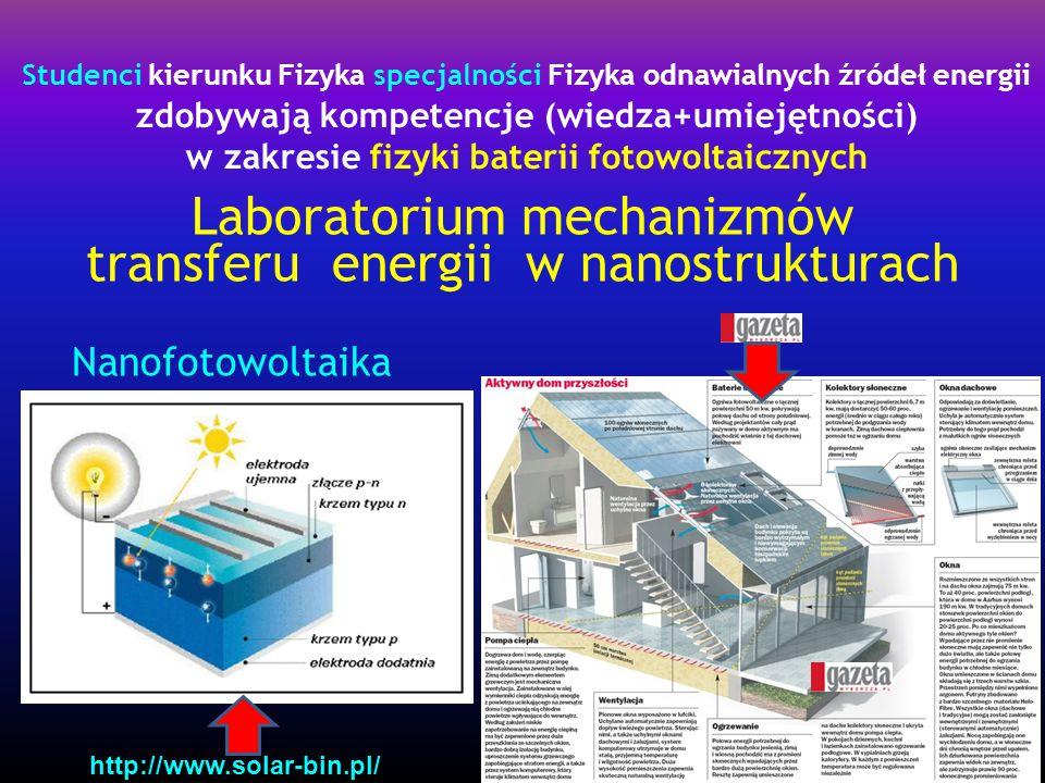 Studenci kierunku Fizyka specjalności Fizyka odnawialnych źródeł energii zdobywają kompetencje (wiedza+umiejętności) w zakresie fizyki baterii fotowoltaicznych Laboratorium mechanizmów transferu energii w nanostrukturach Nanofotowoltaika http://www.solar-bin.pl/