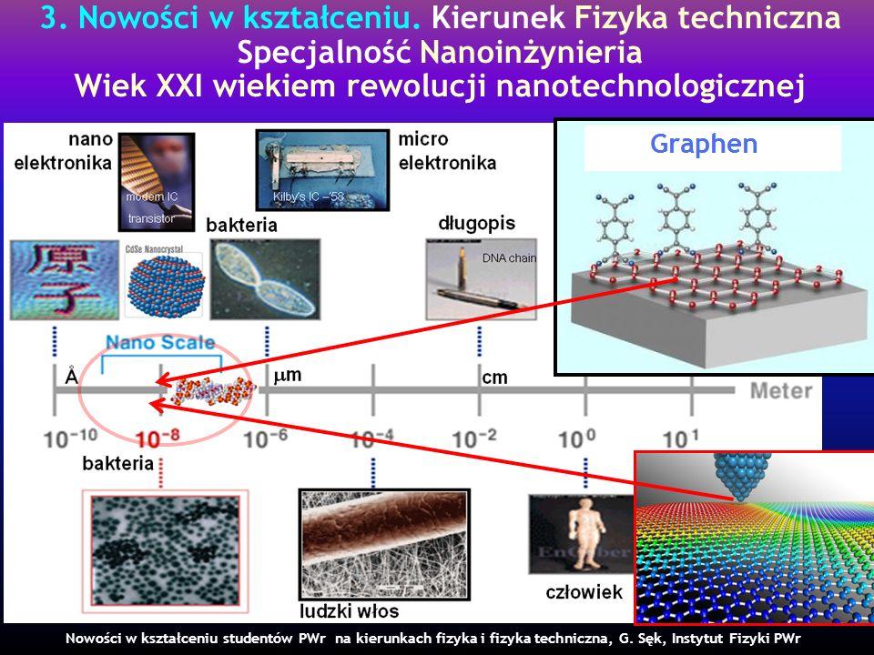 3. Nowości w kształceniu. Kierunek Fizyka techniczna Specjalność Nanoinżynieria Wiek XXI wiekiem rewolucji nanotechnologicznej Nowości w kształceniu s