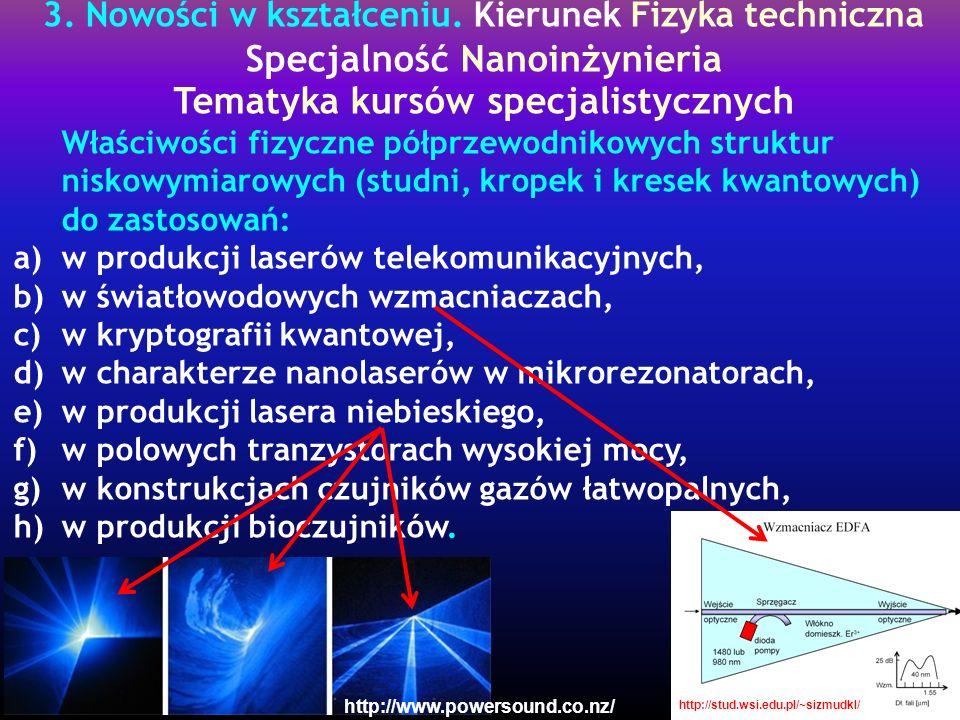 3. Nowości w kształceniu. Kierunek Fizyka techniczna Specjalność Nanoinżynieria Tematyka kursów specjalistycznych Właściwości fizyczne półprzewodnikow