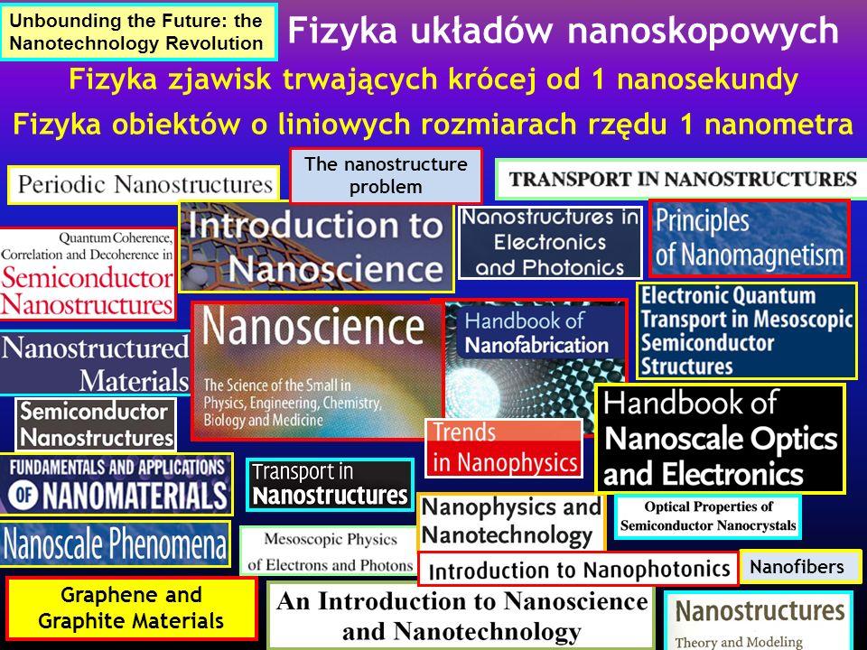 Fizyka układów nanoskopowych Fizyka zjawisk trwających krócej od 1 nanosekundy Fizyka obiektów o liniowych rozmiarach rzędu 1 nanometra The nanostructure problem Graphene and Graphite Materials Unbounding the Future: the Nanotechnology Revolution Nanofibers
