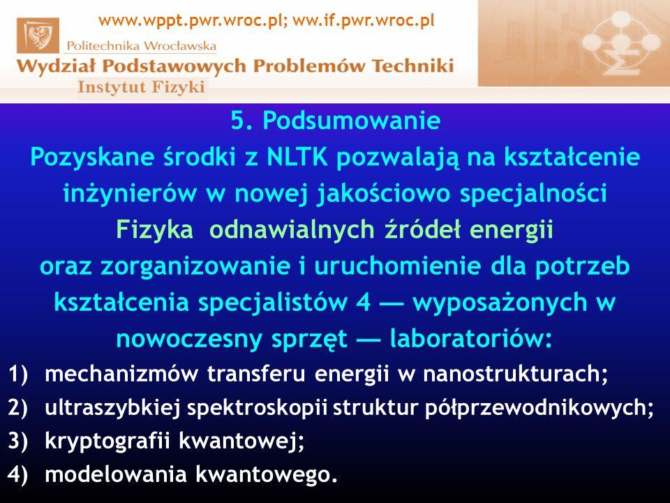 5. Podsumowanie Pozyskane środki z NLTK pozwalają na kształcenie inżynierów w nowej jakościowo specjalności Fizyka odnawialnych źródeł energii oraz zo