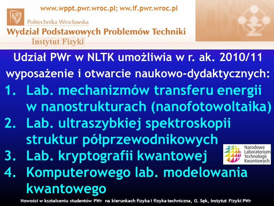 Udział PWr w NLTK umożliwia w r. ak. 2010/11 wyposażenie i otwarcie naukowo-dydaktycznych: 1.Lab. mechanizmów transferu energii w nanostrukturach (nan