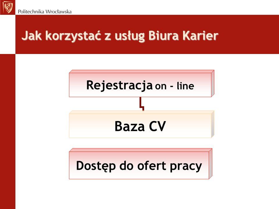 Jak korzystać z usług Biura Karier Rejestracja on - line Baza CV Dostęp do ofert pracy