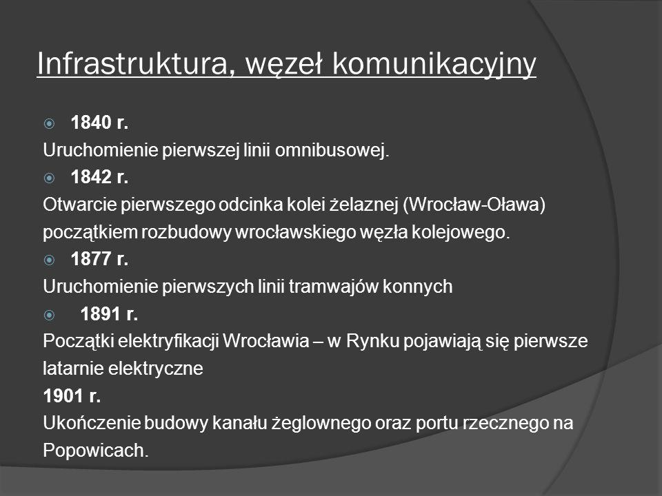 Infrastruktura, węzeł komunikacyjny 1840 r. Uruchomienie pierwszej linii omnibusowej. 1842 r. Otwarcie pierwszego odcinka kolei żelaznej (Wrocław-Oław