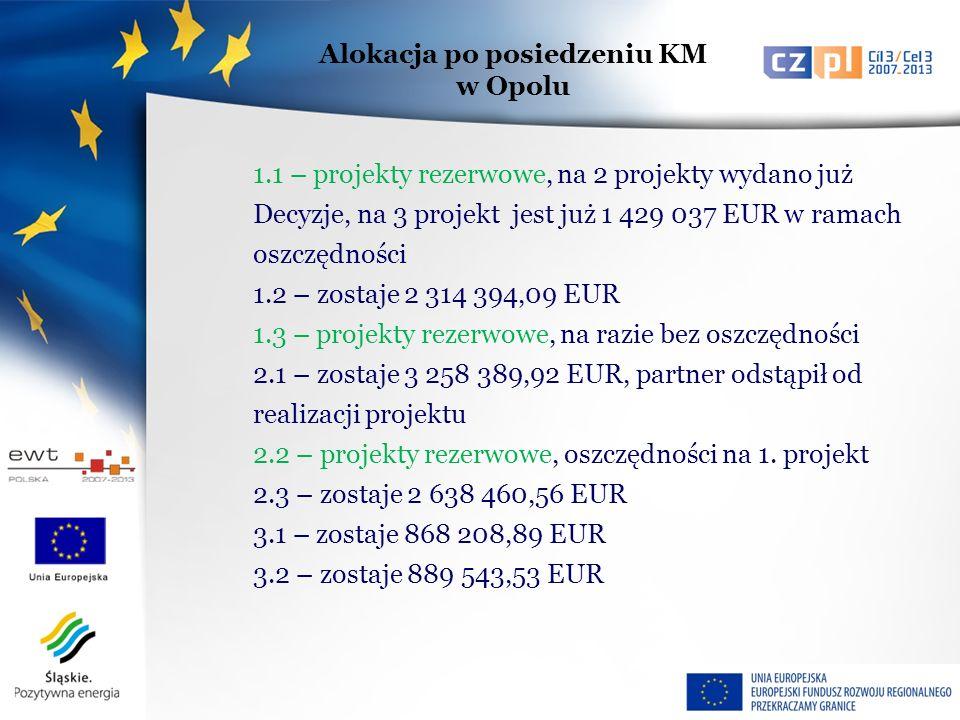 1.1 – projekty rezerwowe, na 2 projekty wydano już Decyzje, na 3 projekt jest już 1 429 037 EUR w ramach oszczędności 1.2 – zostaje 2 314 394,09 EUR 1