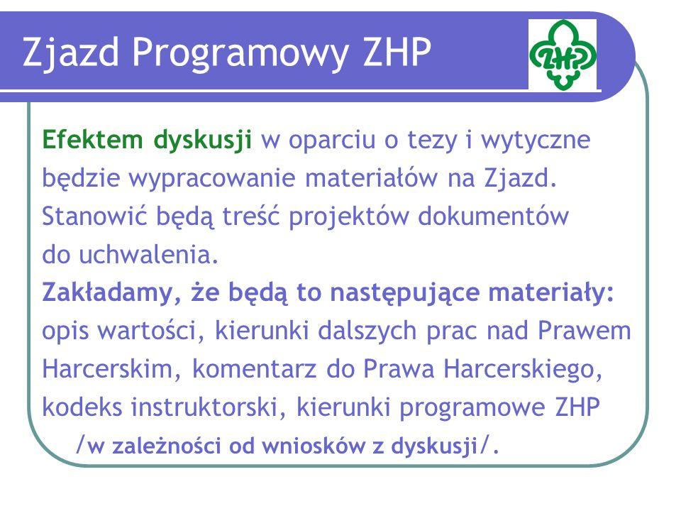 Zjazd Programowy ZHP Efektem dyskusji w oparciu o tezy i wytyczne będzie wypracowanie materiałów na Zjazd.
