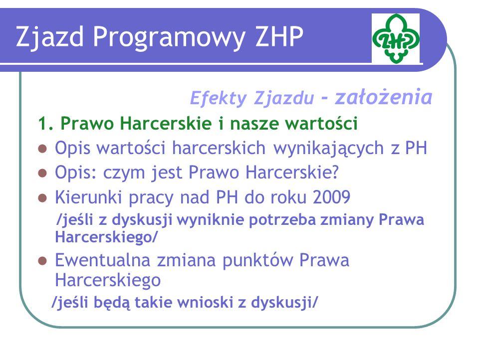 Zjazd Programowy ZHP Efekty Zjazdu - założenia 1.
