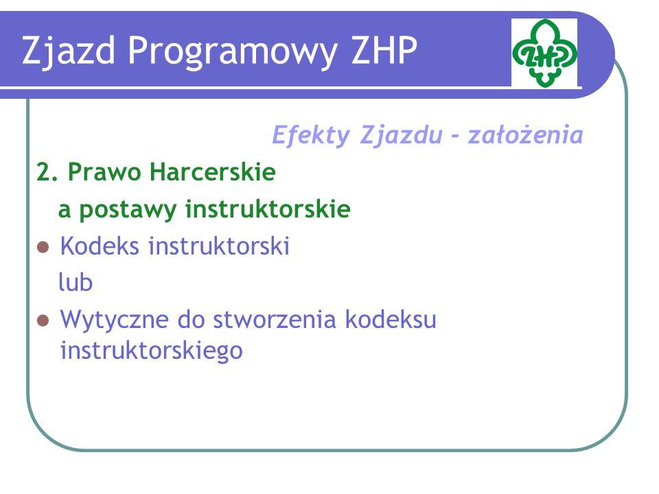 Zjazd Programowy ZHP Efekty Zjazdu - założenia 2.