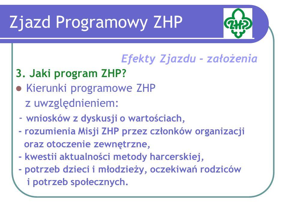 Zjazd Programowy ZHP Efekty Zjazdu - założenia 3. Jaki program ZHP.
