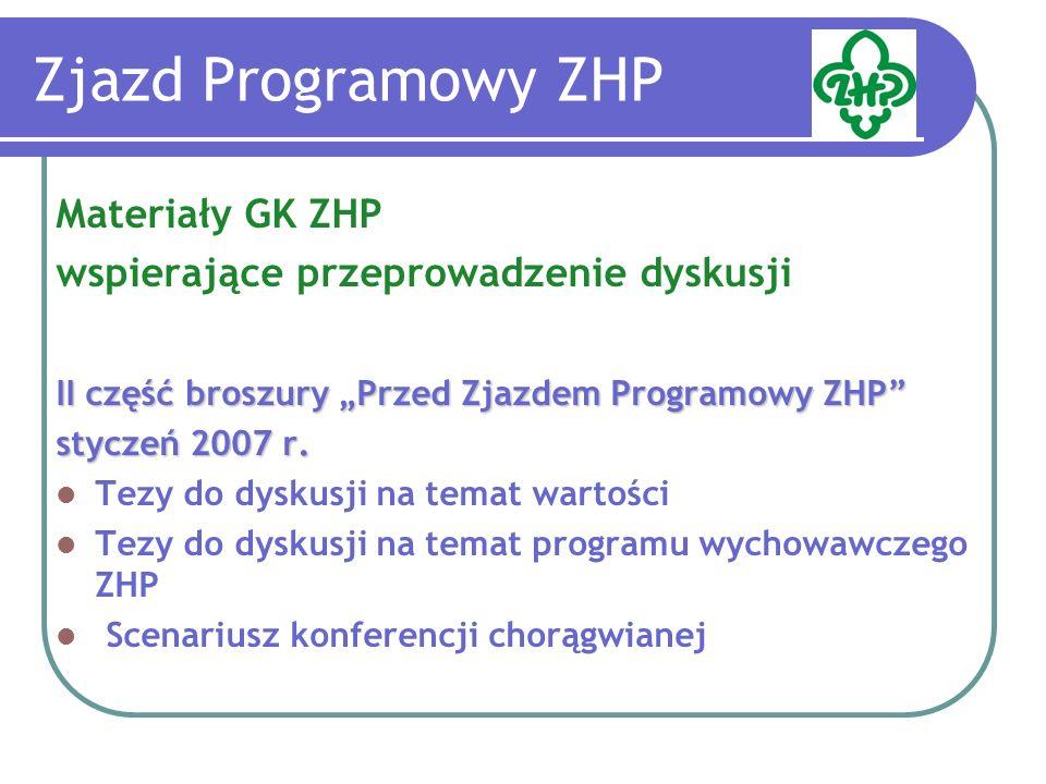 Zjazd Programowy ZHP Materiały GK ZHP wspierające przeprowadzenie dyskusji II część broszury Przed Zjazdem Programowy ZHP styczeń 2007 r.