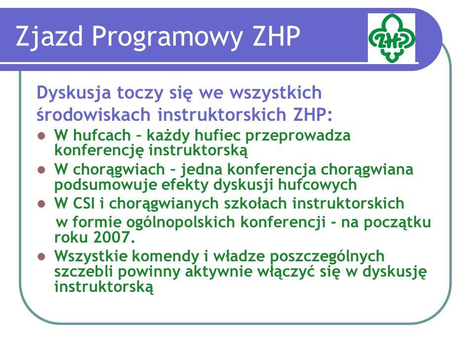 Zjazd Programowy ZHP Dyskusja toczy się we wszystkich środowiskach instruktorskich ZHP: W hufcach – każdy hufiec przeprowadza konferencję instruktorską W chorągwiach – jedna konferencja chorągwiana podsumowuje efekty dyskusji hufcowych W CSI i chorągwianych szkołach instruktorskich w formie ogólnopolskich konferencji - na początku roku 2007.