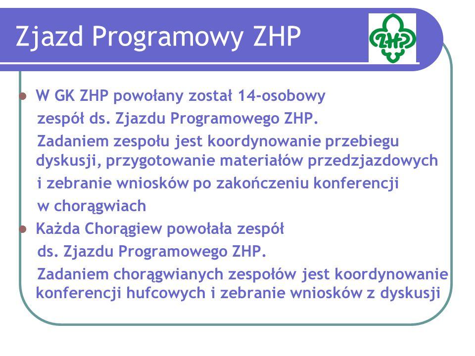 Zjazd Programowy ZHP W GK ZHP powołany został 14-osobowy zespół ds.