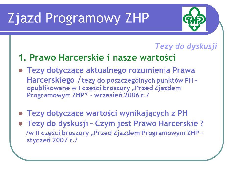 Zjazd Programowy ZHP Tezy do dyskusji 1.