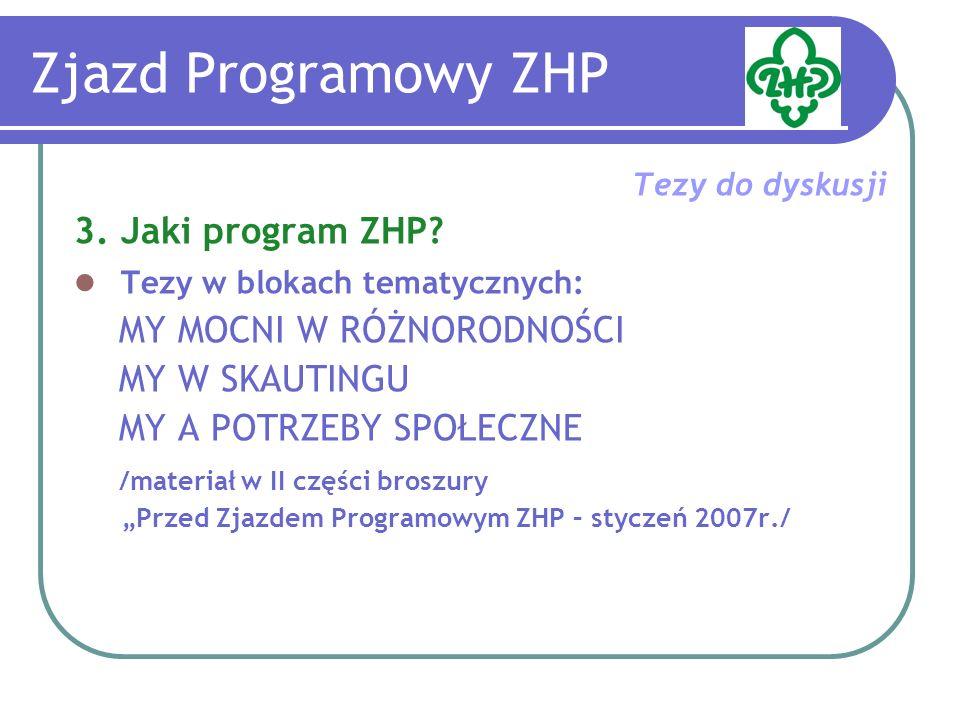 Zjazd Programowy ZHP Tezy do dyskusji 3. Jaki program ZHP.