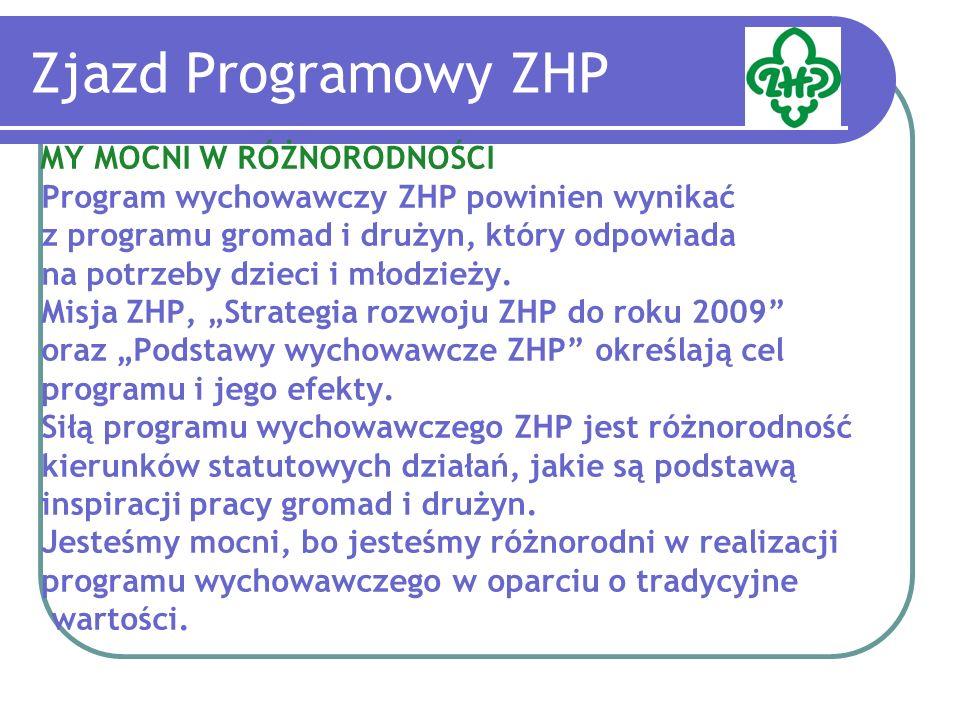 Zjazd Programowy ZHP MY MOCNI W RÓŻNORODNOŚCI Program wychowawczy ZHP powinien wynikać z programu gromad i drużyn, który odpowiada na potrzeby dzieci i młodzieży.