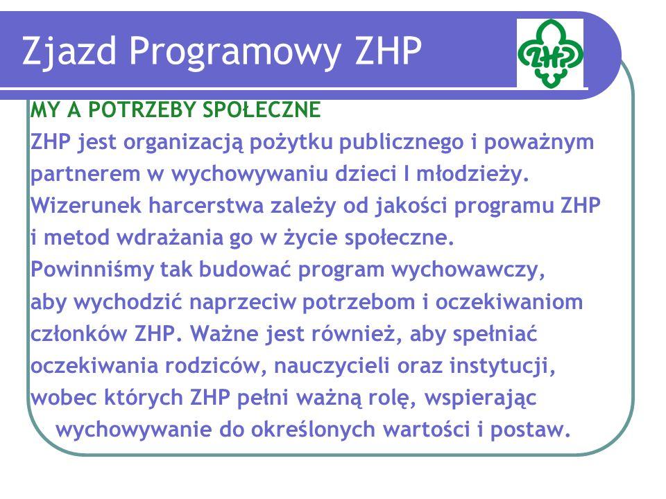 Zjazd Programowy ZHP MY A POTRZEBY SPOŁECZNE ZHP jest organizacją pożytku publicznego i poważnym partnerem w wychowywaniu dzieci I młodzieży.