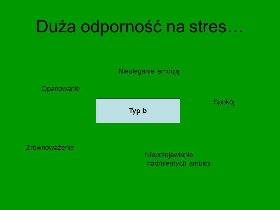 Duża odporność na stres… Typ b Opanowanie Zrównoważenie Nieuleganie emocją Nieprzejawianie nadmiernych ambicji Spokój