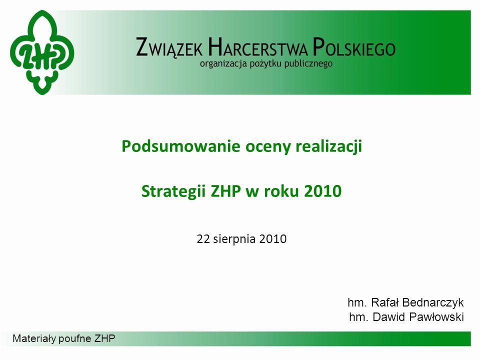 Materiały poufne ZHP Plan prezentacji 1.Tło historyczne Strategii ZHP i obecna sytuacja ZHP 2.Poprzednie badania stopnia realizacji obecnej Strategii ZHP 3.Konsekwencje i problemy 4.Podsumowanie oceny realizacji strategii ZHP w roku 2010 2