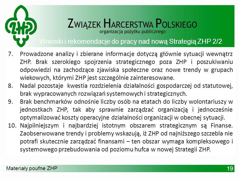 Materiały poufne ZHP 7.Prowadzone analizy i zbierane informacje dotyczą głównie sytuacji wewnątrz ZHP. Brak szerokiego spojrzenia strategicznego poza