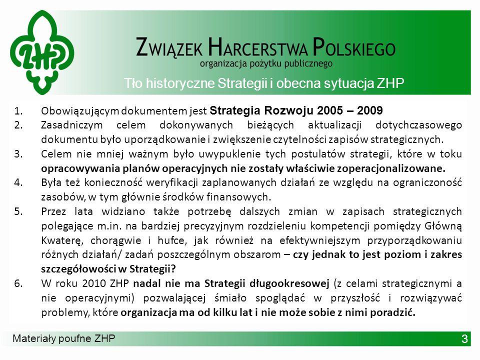 Materiały poufne ZHP Tło historyczne Strategii i obecna sytuacja ZHP 3 1.Obowiązującym dokumentem jest Strategia Rozwoju 2005 – 2009 2.Zasadniczym cel