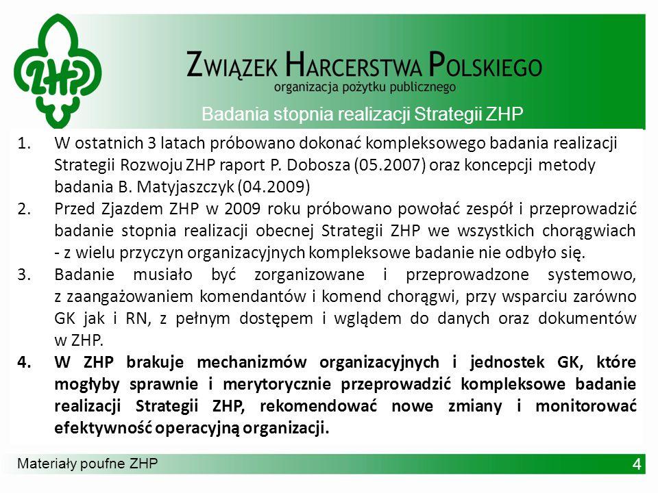 Materiały poufne ZHP Badania stopnia realizacji Strategii ZHP 4 1.W ostatnich 3 latach próbowano dokonać kompleksowego badania realizacji Strategii Ro