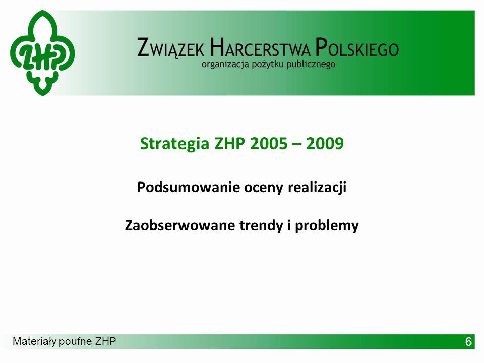 Materiały poufne ZHP 1.Ze względu na krótki termin i możliwy harmonogram gotowe pytania otwarte do wywiadów zostały przekształcone w ankietę internetową online.