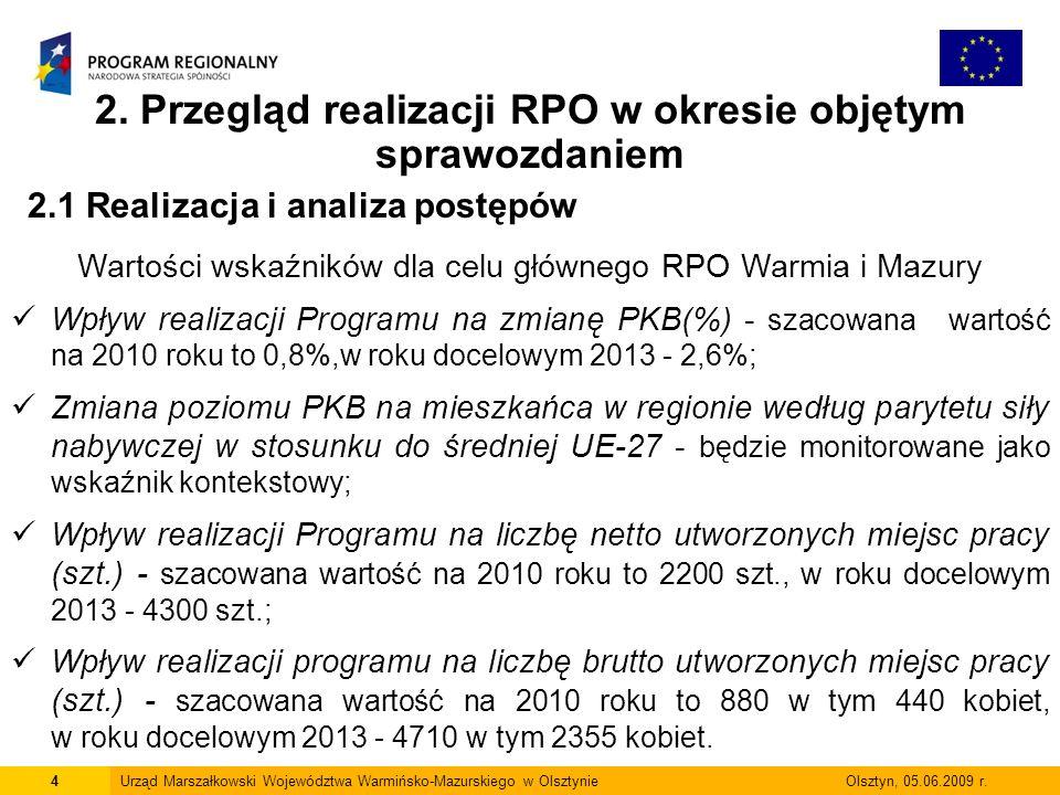 15Urząd Marszałkowski Województwa Warmińsko-Mazurskiego w Olsztynie Olsztyn, 05.06.2009 r.