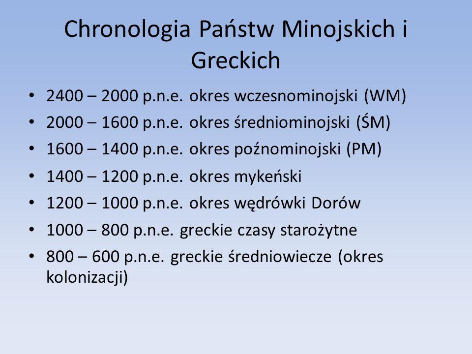Chronologia Państw Minojskich i Greckich 2400 – 2000 p.n.e.