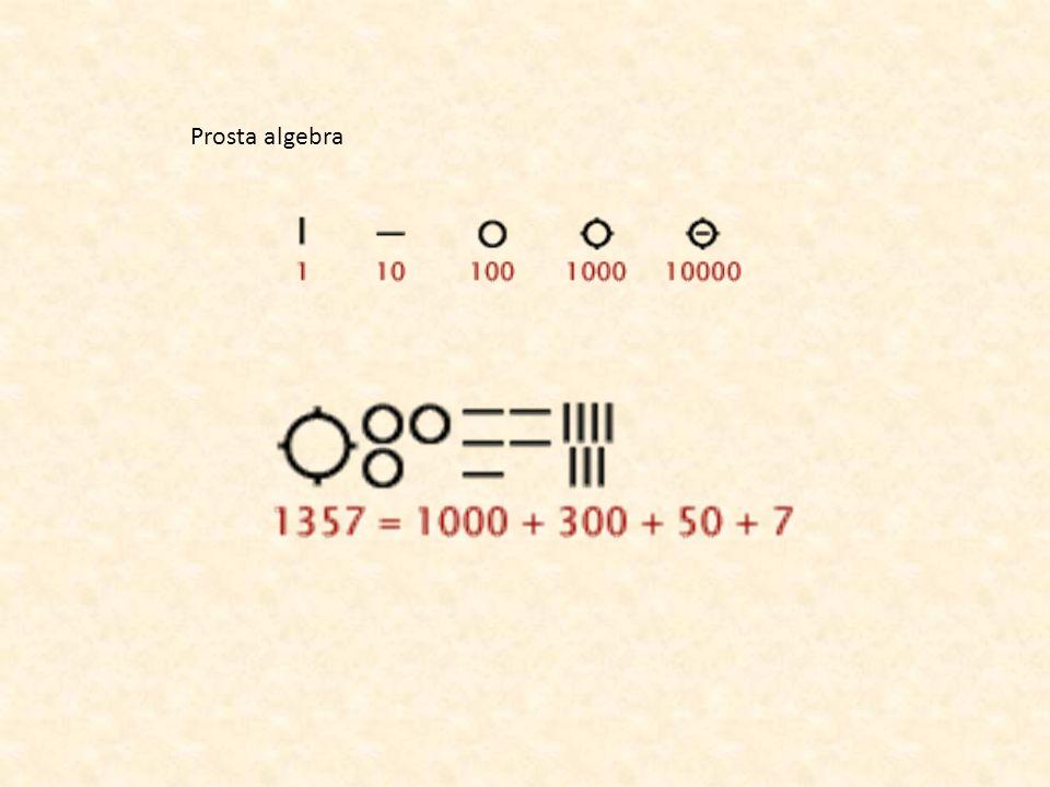 Prosta algebra