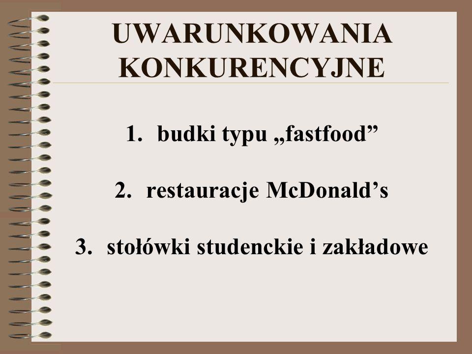 UWARUNKOWANIA POLITYCZNO - PRAWNE stawka podatku VAT w gastronomii wynosi 7% wg Rozporządzenia Ministra Finansów z dn. 15.12.2000 r. w sprawie stawek,