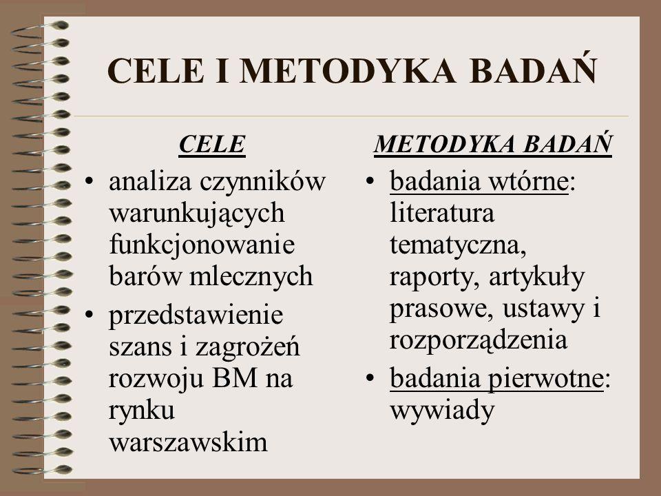 SZANSE I ZAGROŻENIA DLA ROZWOJU TANIEJ BAZY GASTRONOMICZNEJ NA PRZYKŁADZIE WARSZAWSKICH BARÓW MLECZNYCH Beata Kossek Milena Pleskot Aleksander Nowak M