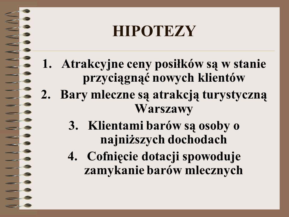 HIPOTEZY 1.Atrakcyjne ceny posiłków są w stanie przyciągnąć nowych klientów 2.Bary mleczne są atrakcją turystyczną Warszawy 3.Klientami barów są osoby o najniższych dochodach 4.Cofnięcie dotacji spowoduje zamykanie barów mlecznych