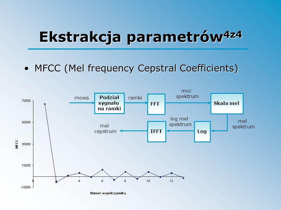 Ekstrakcja parametrów 4z4 MFCC (Mel frequency Cepstral Coefficients)MFCC (Mel frequency Cepstral Coefficients) Podział sygnału na ramki FFT Skala mel