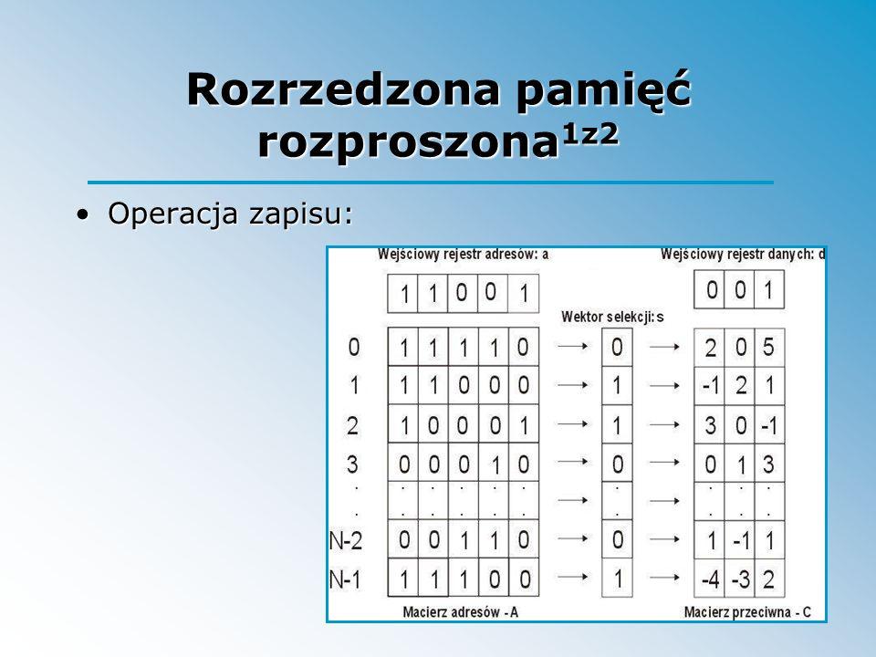Rozrzedzona pamięć rozproszona 1z2 Operacja zapisu:Operacja zapisu: