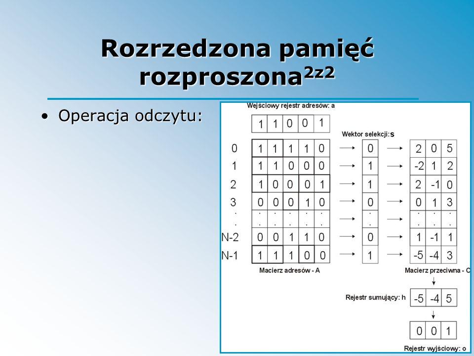 Rozrzedzona pamięć rozproszona 2z2 Operacja odczytu:Operacja odczytu: