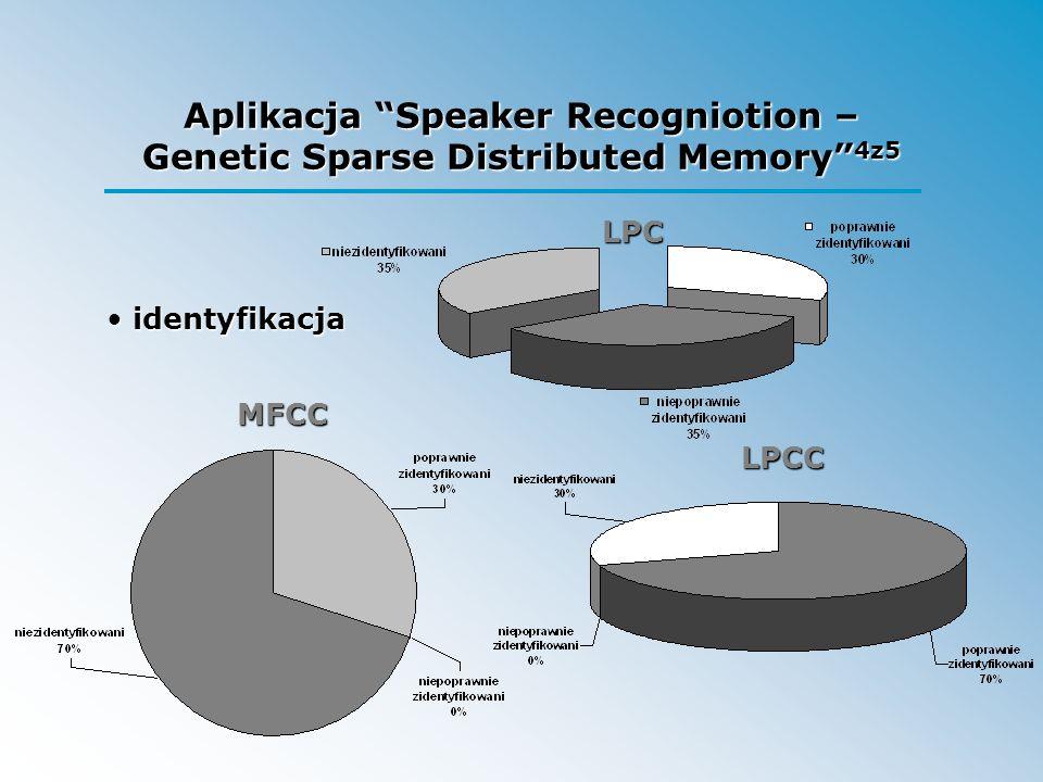 Aplikacja Speaker Recogniotion – Genetic Sparse Distributed Memory 4z5 LPC LPCC MFCC identyfikacja identyfikacja