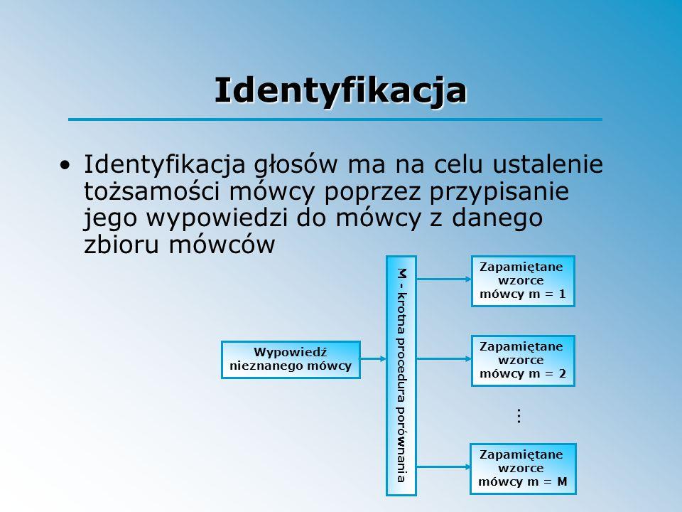 Identyfikacja Identyfikacja głosów ma na celu ustalenie tożsamości mówcy poprzez przypisanie jego wypowiedzi do mówcy z danego zbioru mówców Wypowiedź