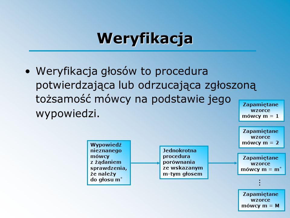 Weryfikacja Weryfikacja głosów to procedura potwierdzająca lub odrzucająca zgłoszoną tożsamość mówcy na podstawie jego wypowiedzi. Wypowiedź nieznaneg
