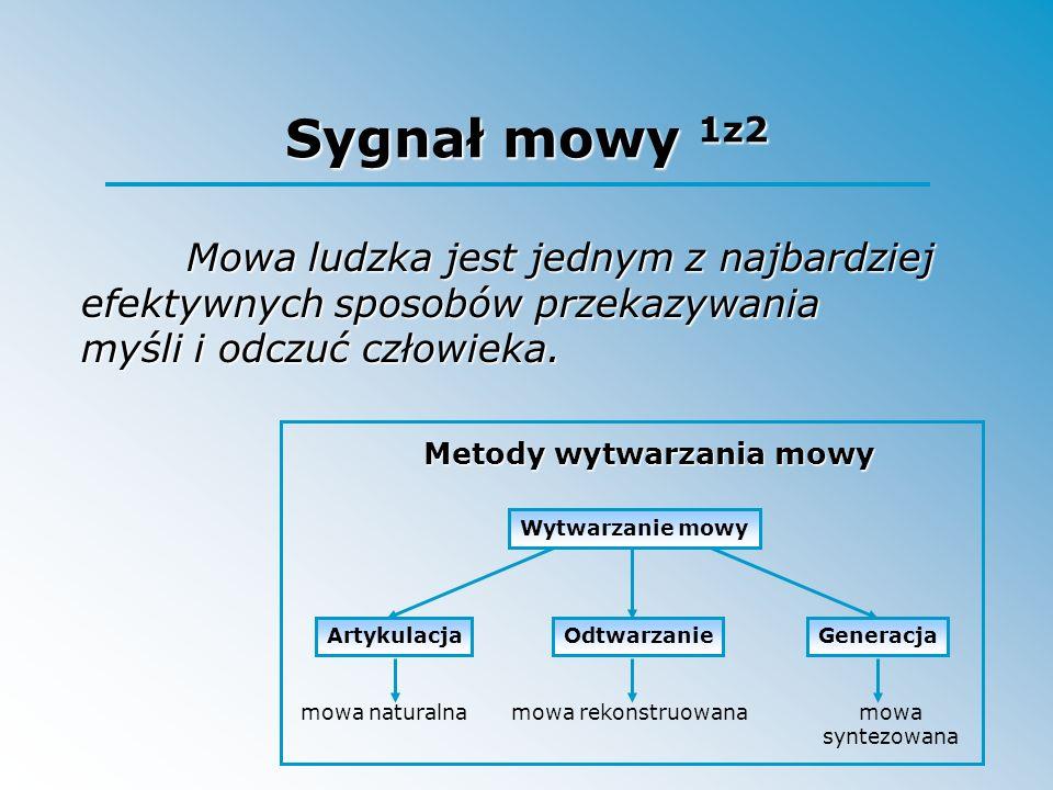 Sygnał mowy 1z2 Wytwarzanie mowy ArtykulacjaOdtwarzanieGeneracja mowa naturalnamowa rekonstruowanamowa syntezowana Mowa ludzka jest jednym z najbardzi