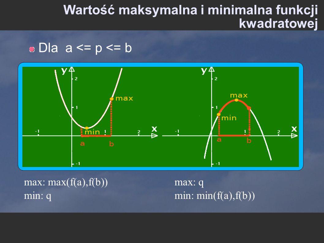 Wartość maksymalna i minimalna funkcji kwadratowej Dla a <= p <= b max: max(f(a),f(b)) min: q max: q min: min(f(a),f(b))