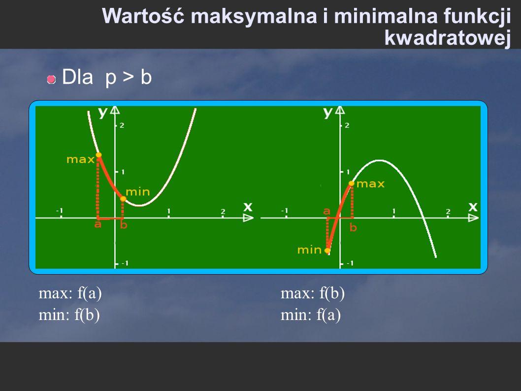 Wartość maksymalna i minimalna funkcji kwadratowej Dla p > b max: f(a) min: f(b) max: f(b) min: f(a)