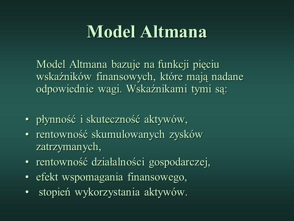 Model Altmana Model Altmana bazuje na funkcji pięciu wskaźników finansowych, które mają nadane odpowiednie wagi.