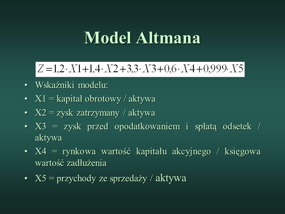 Model Altmana Wskaźniki modelu:Wskaźniki modelu: X1 = kapitał obrotowy / aktywaX1 = kapitał obrotowy / aktywa X2 = zysk zatrzymany / aktywaX2 = zysk zatrzymany / aktywa X3 = zysk przed opodatkowaniem i spłatą odsetek / aktywaX3 = zysk przed opodatkowaniem i spłatą odsetek / aktywa X4 = rynkowa wartość kapitału akcyjnego / księgowa wartość zadłużeniaX4 = rynkowa wartość kapitału akcyjnego / księgowa wartość zadłużenia X5 = przychody ze sprzedaży / aktywaX5 = przychody ze sprzedaży / aktywa
