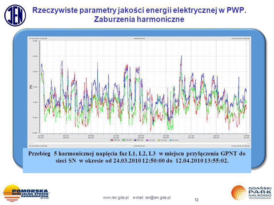 www.ien.gda.pl e-mail: ien@ien.gda.pl 12 Rzeczywiste parametry jakości energii elektrycznej w PWP. Zaburzenia harmoniczne Przebieg 5 harmonicznej napi
