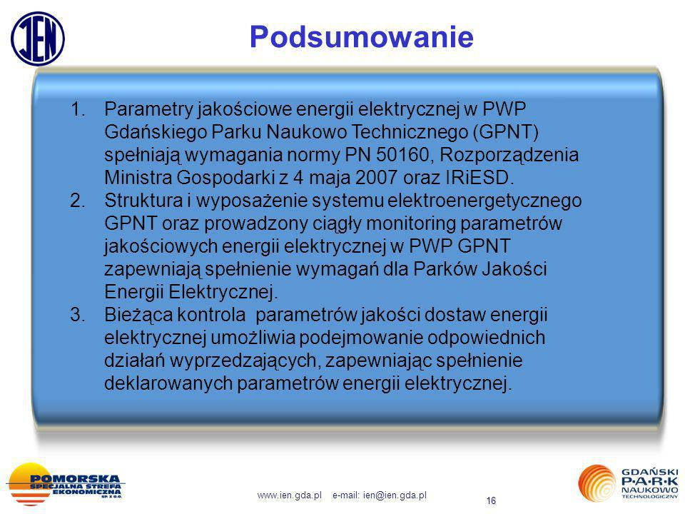 www.ien.gda.pl e-mail: ien@ien.gda.pl 16 Podsumowanie 1.Parametry jakościowe energii elektrycznej w PWP Gdańskiego Parku Naukowo Technicznego (GPNT) s