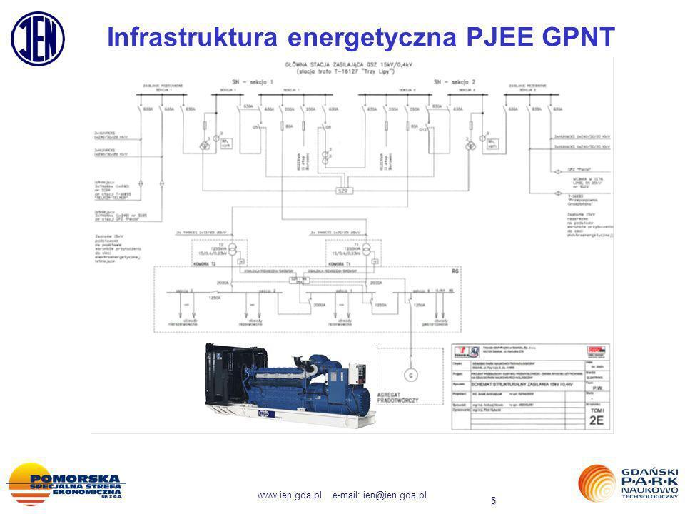 www.ien.gda.pl e-mail: ien@ien.gda.pl 5 Infrastruktura energetyczna PJEE GPNT