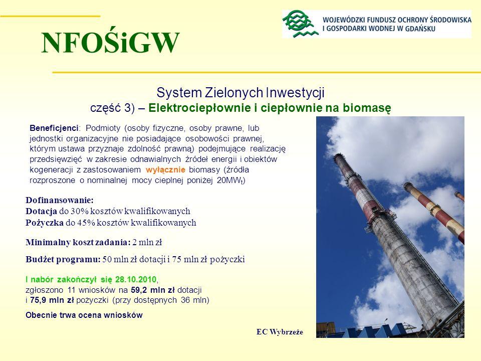 System Zielonych Inwestycji część 3) – Elektrociepłownie i ciepłownie na biomasę Minimalny koszt zadania: 2 mln zł Budżet programu: 50 mln zł dotacji
