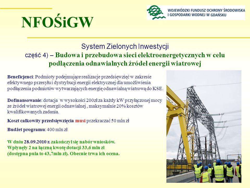 System Zielonych Inwestycji część 4) – Budowa i przebudowa sieci elektroenergetycznych w celu podłączenia odnawialnych źródeł energii wiatrowej W dniu