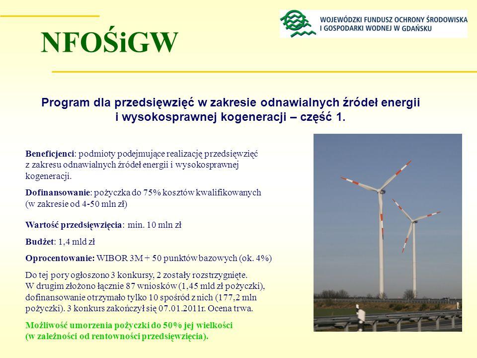 Program dla przedsięwzięć w zakresie odnawialnych źródeł energii i wysokosprawnej kogeneracji – część 1. Beneficjenci: podmioty podejmujące realizację